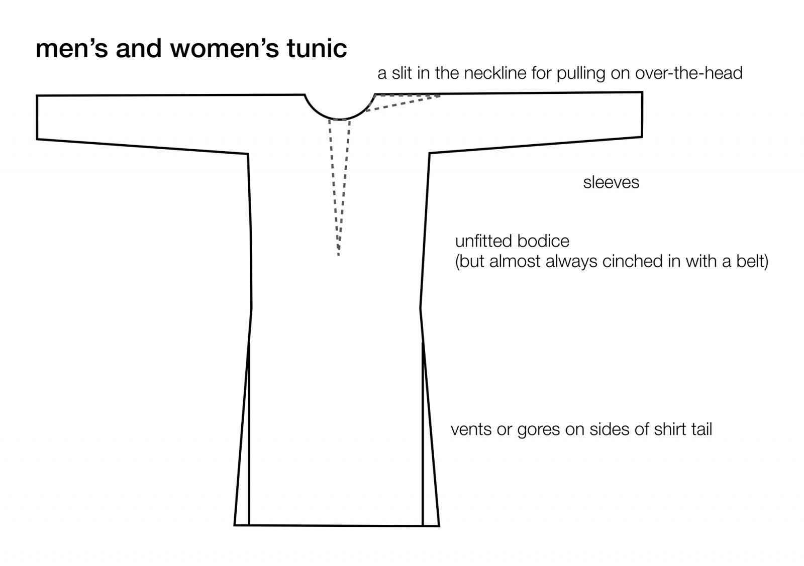 Basic pattern for a men's and women's tunic